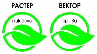 векторизация