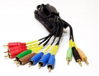 кабели за домашната кино система
